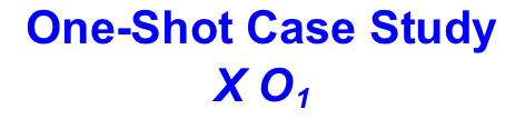 one shot case study internal validity Experimental designs today's topics : i causal inference ii internal validity iii pre-experimental, experimental, and quasi- one shot case study.